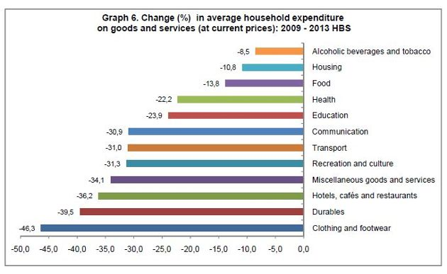 household-budget---graph-6-large