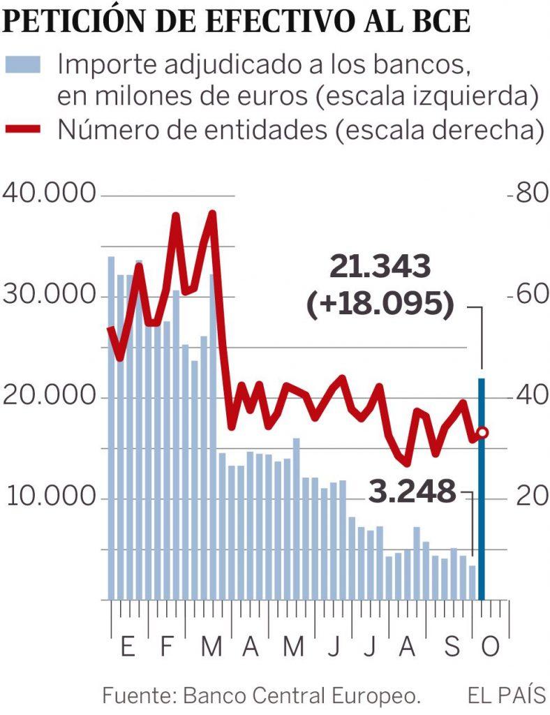 Crisis en Cataluña, por José Carlos Díez